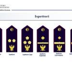 distintivi di qualifica POLIZIA DI STATO - ISPETTORI